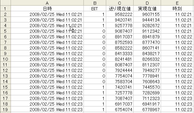 Logger_rep_data